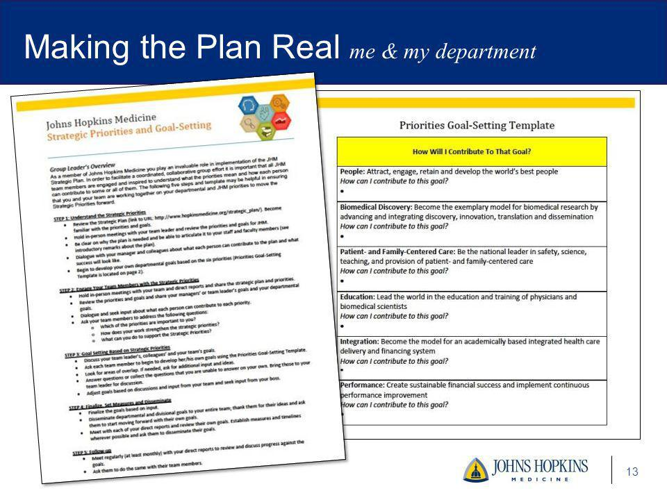 Making the Plan Real me & my department