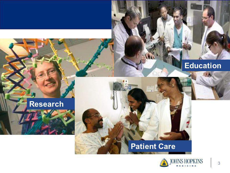 Education Research Patient Care