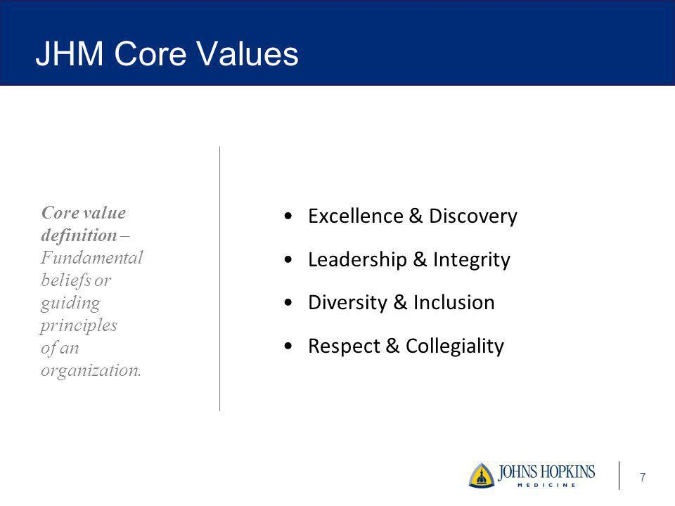 JHM Core Values Excellence & Discovery Leadership & Integrity