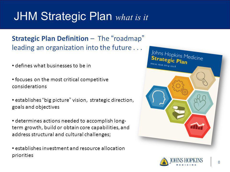 JHM Strategic Plan what is it