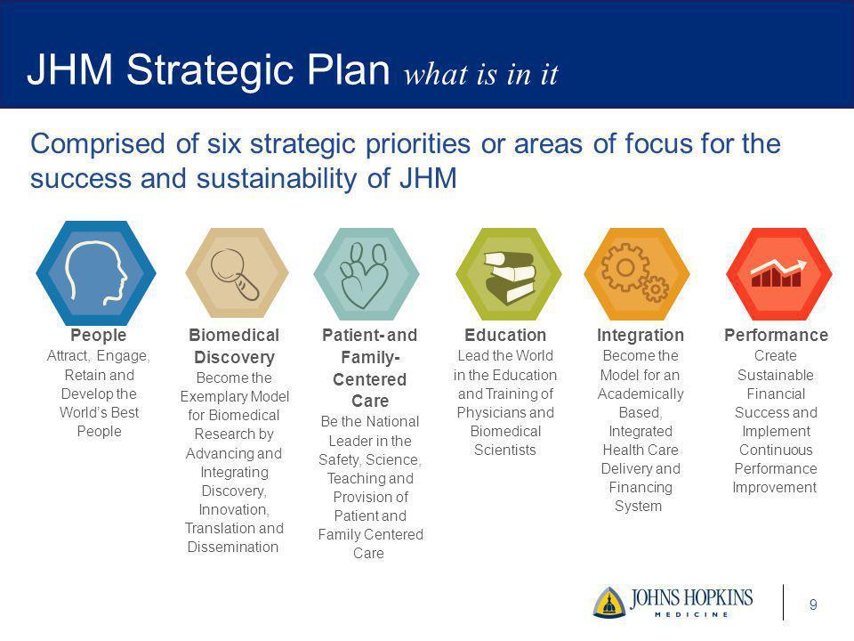 JHM Strategic Plan what is in it