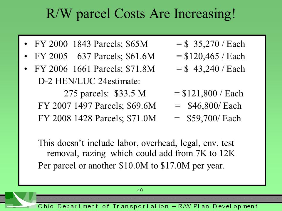 R/W parcel Costs Are Increasing!