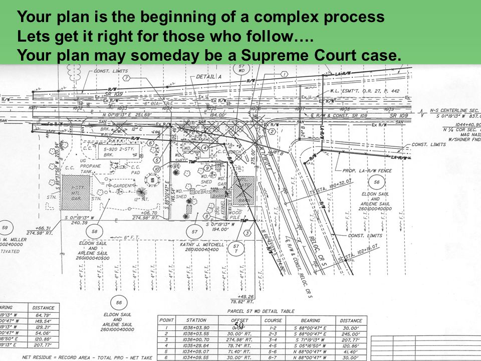 Your plan is the beginning of a complex process