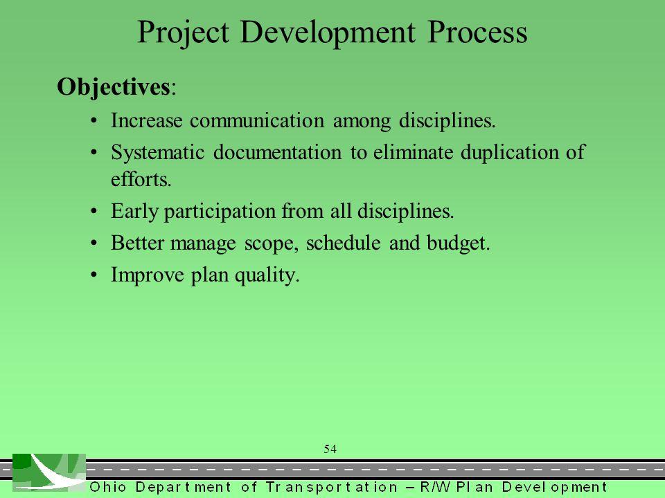 Project Development Process