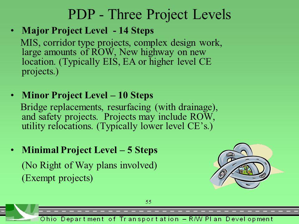 PDP - Three Project Levels