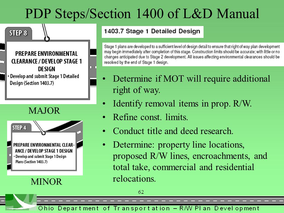 PDP Steps/Section 1400 of L&D Manual