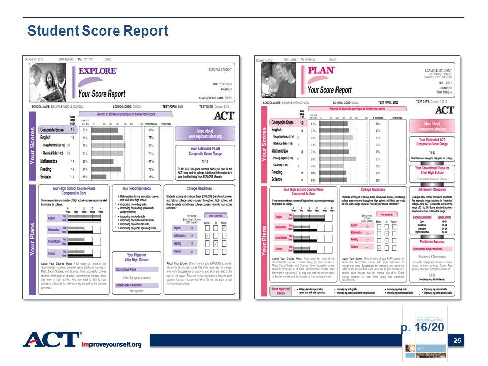 Student Score Report p. 16/20