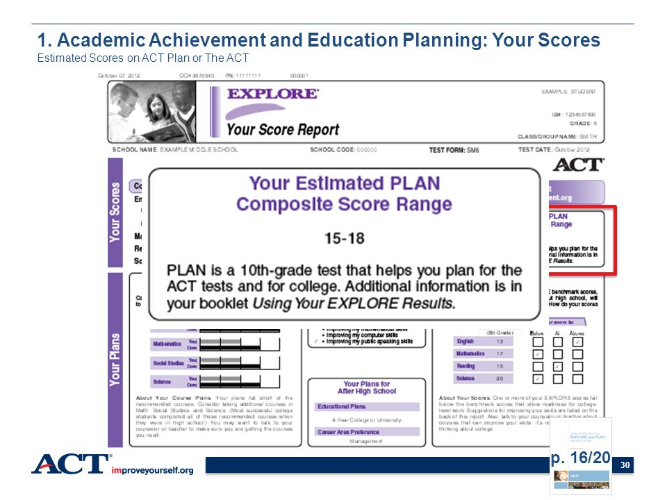 1. Academic Achievement and Education Planning: Your Scores