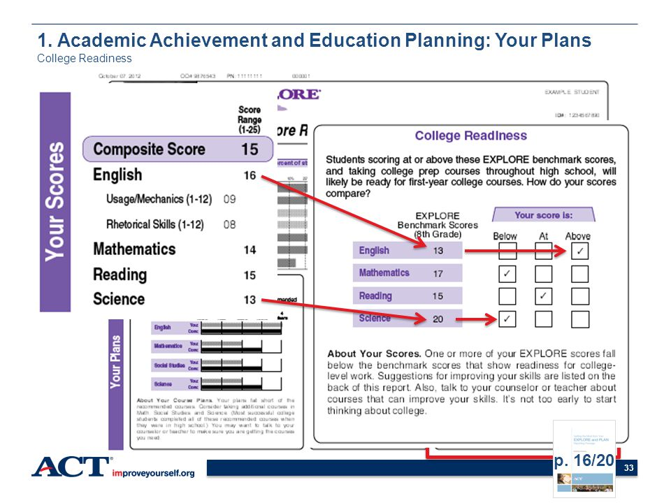 1. Academic Achievement and Education Planning: Your Plans