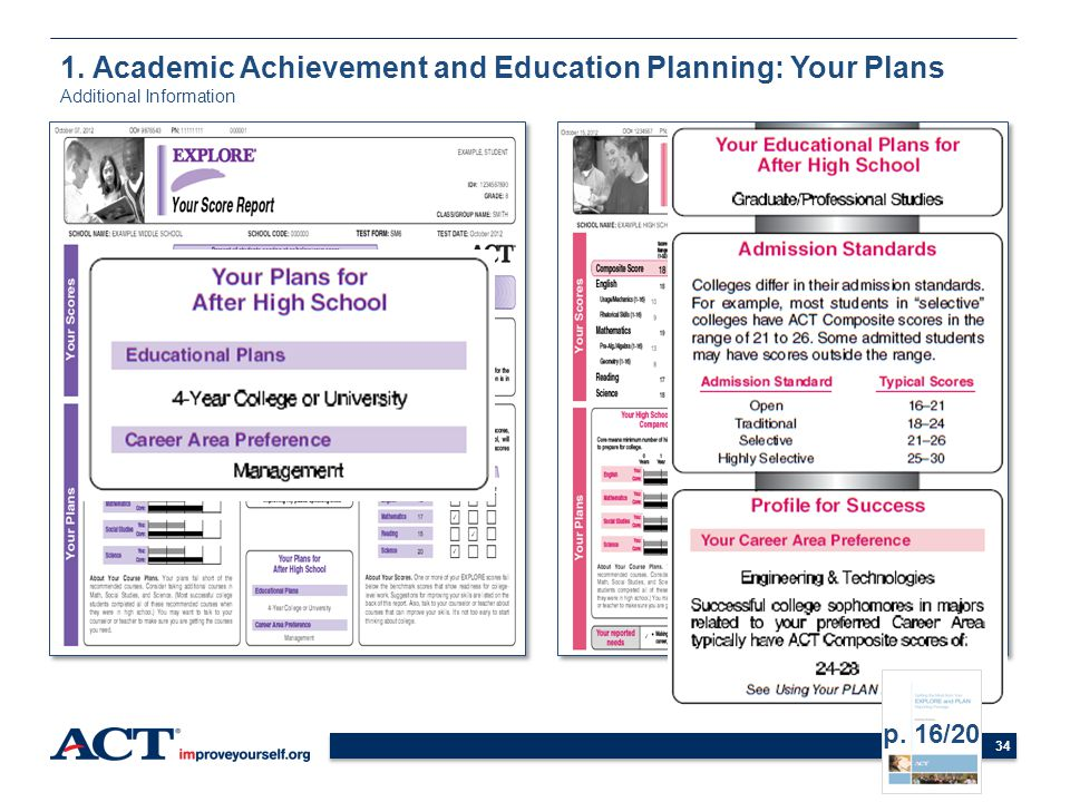 1. Academic Achievement and Education Planning: Your Plans Additional Information