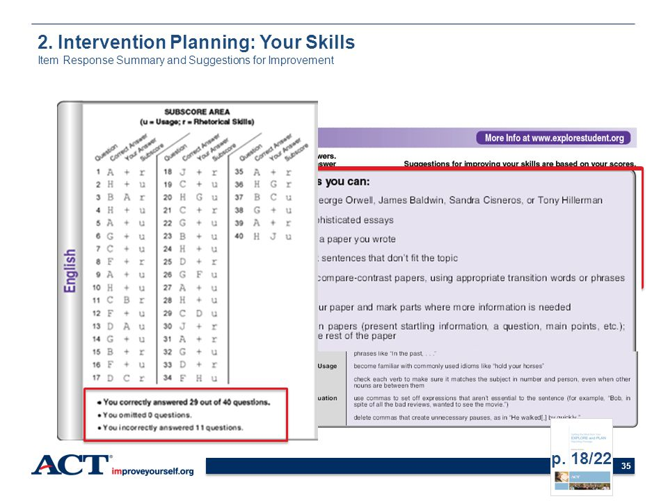 2. Intervention Planning: Your Skills Item Response Summary and Suggestions for Improvement