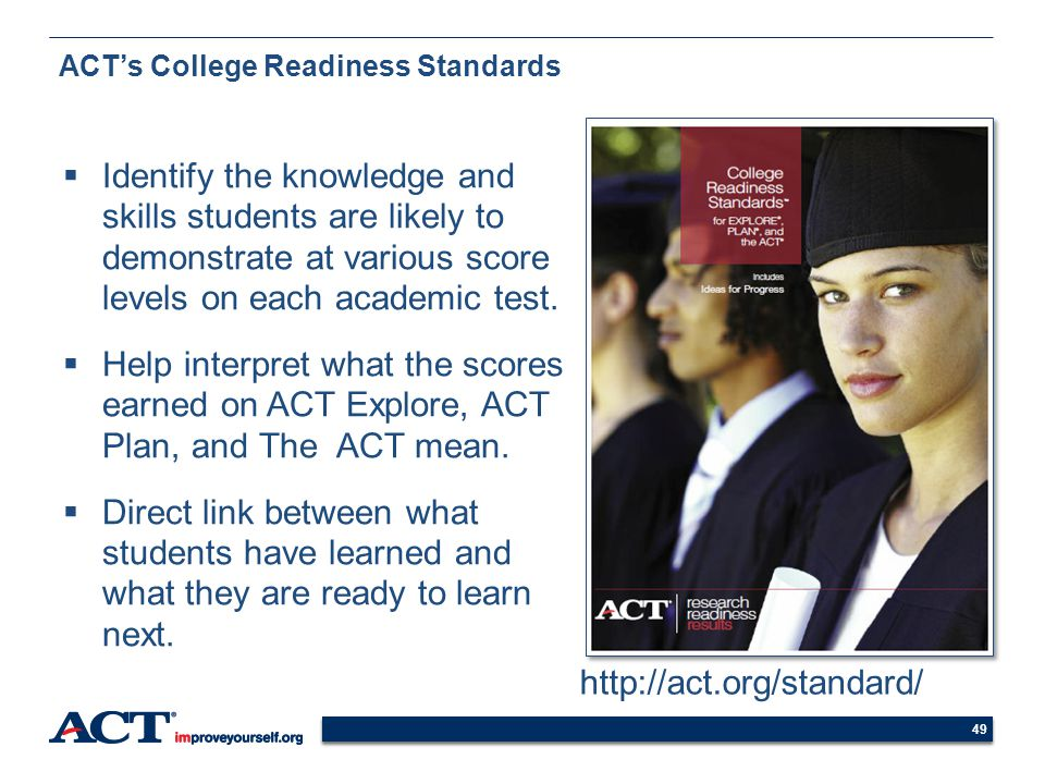 ACT's College Readiness Standards