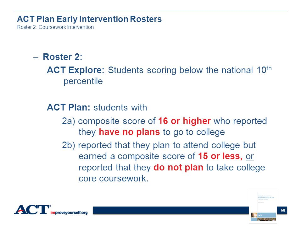 ACT Plan Early Intervention Rosters Roster 2: Coursework Intervention