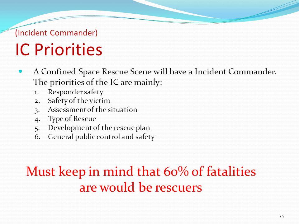 (Incident Commander) IC Priorities