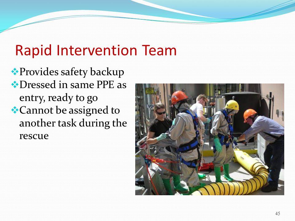 Rapid Intervention Team