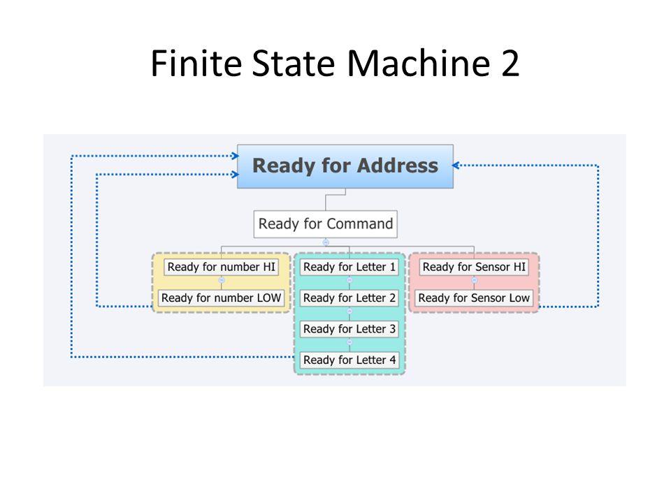 Finite State Machine 2
