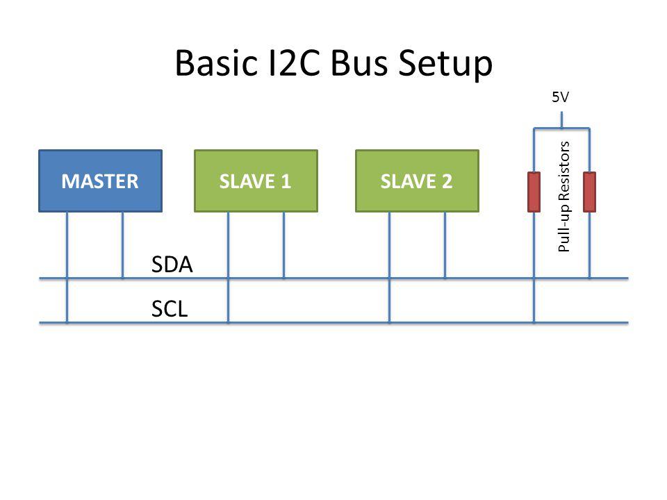 Basic I2C Bus Setup SDA SCL MASTER SLAVE 1 SLAVE 2 5V