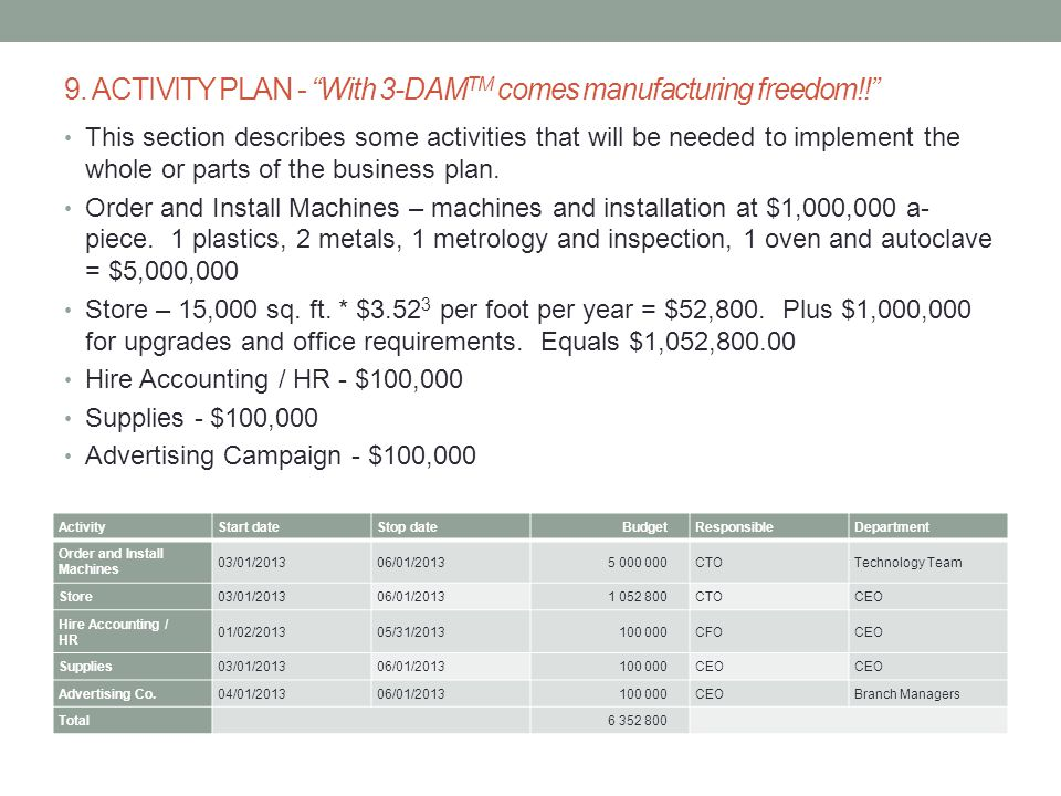 9. ACTIVITY PLAN - With 3-DAMTM comes manufacturing freedom!!