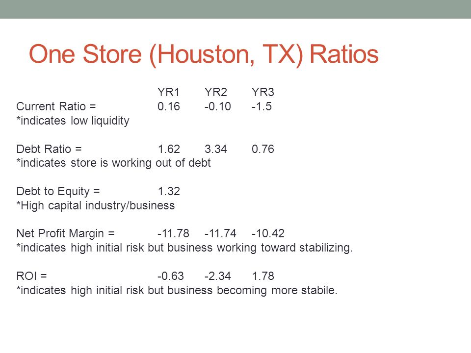 One Store (Houston, TX) Ratios