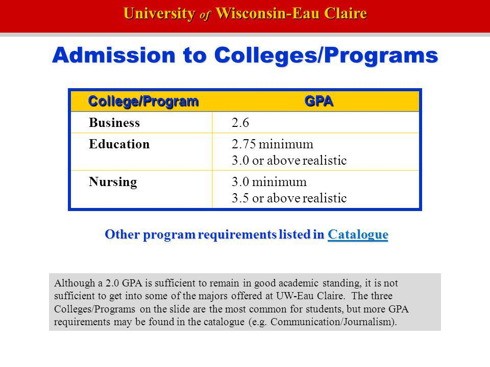 Admission to Colleges/Programs