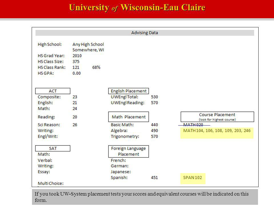 If you took UW-System placement tests your scores and equivalent courses will be indicated on this form.