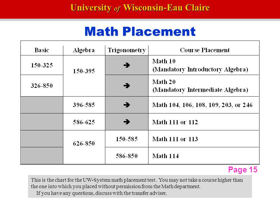 Math Placement Page 15.