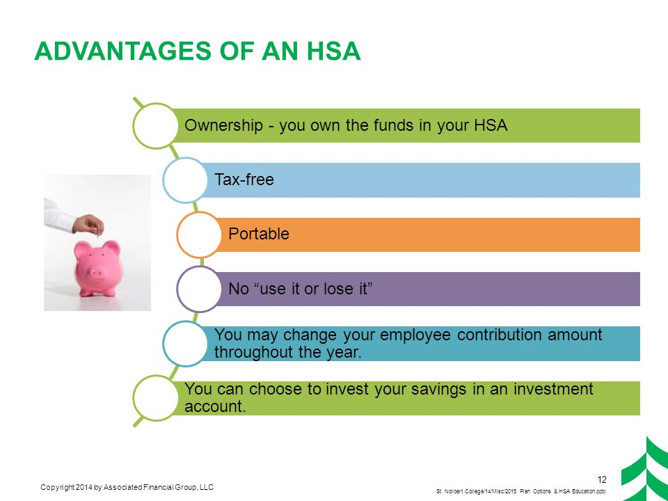 HSA Annual Contributions – 2014