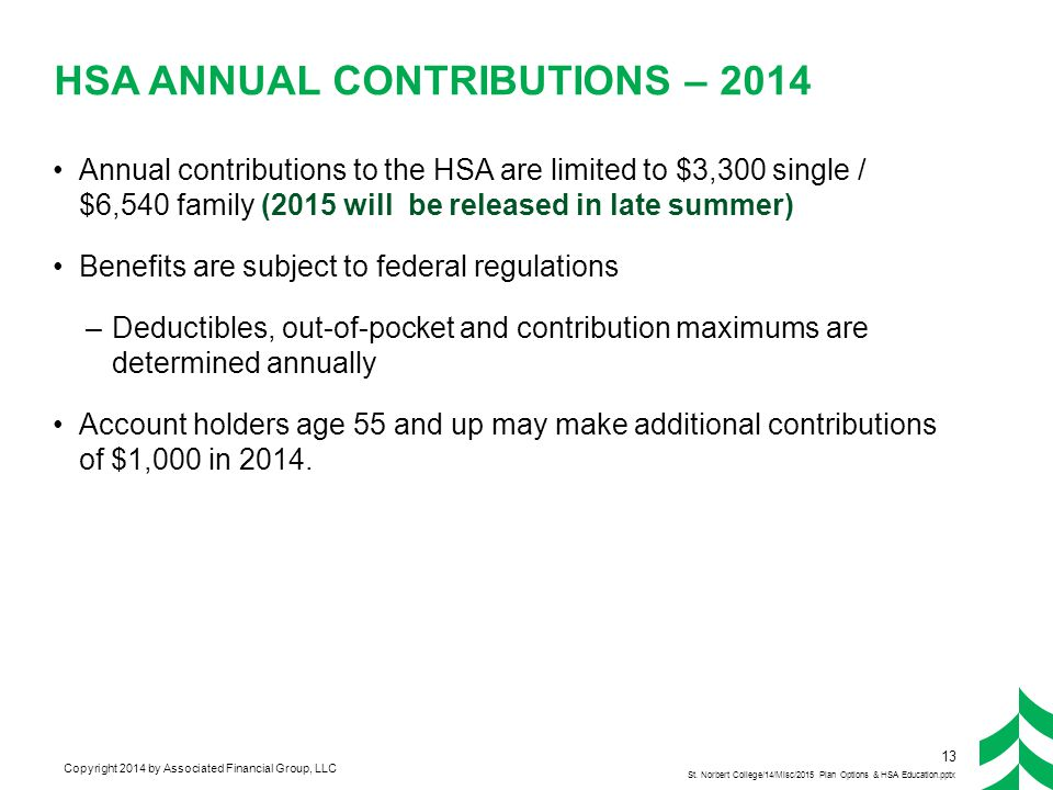 Contributing to Your HSA