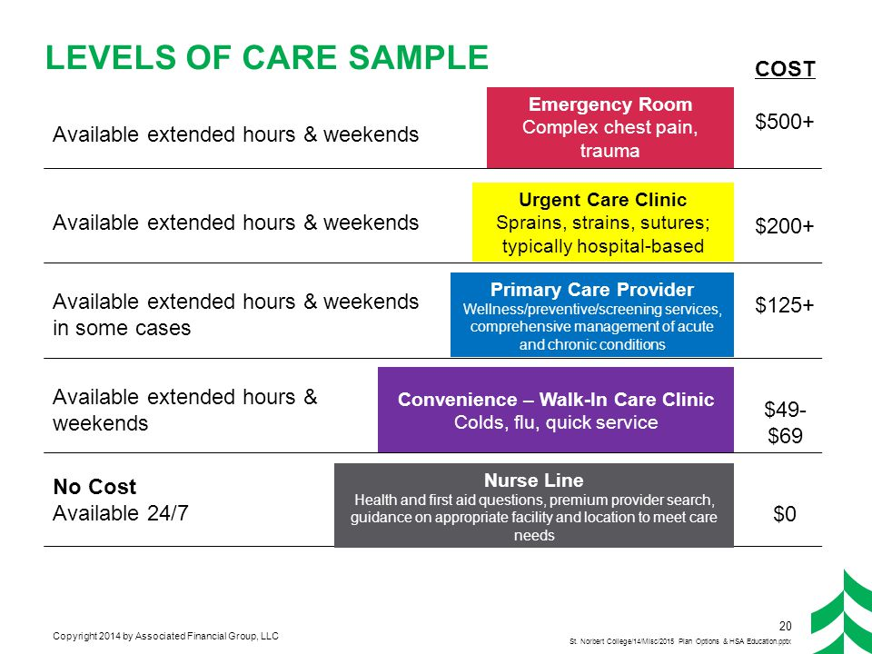 Prescription Cost and Savings Opportunities - $4 Prescriptions