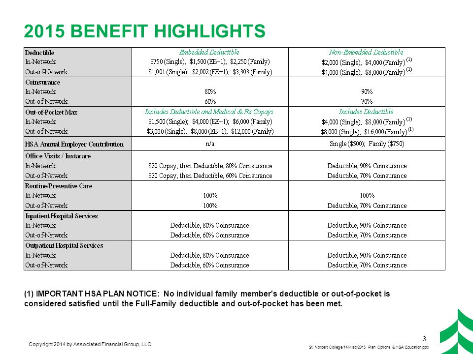 2015 Benefit highlights (cont.)