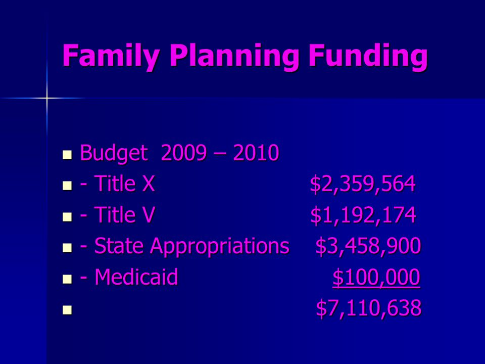 Family Planning Funding