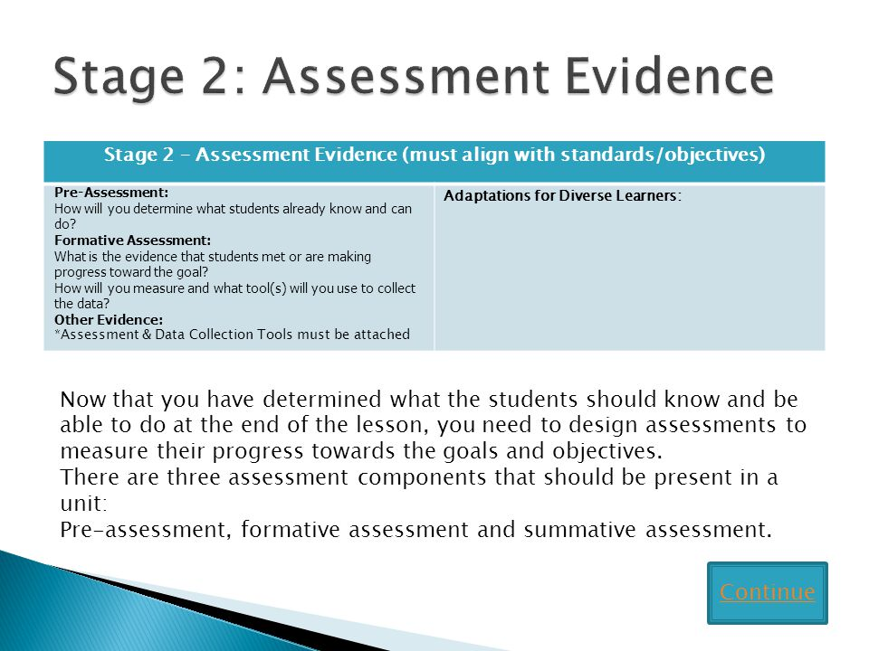 Stage 2: Assessment Evidence
