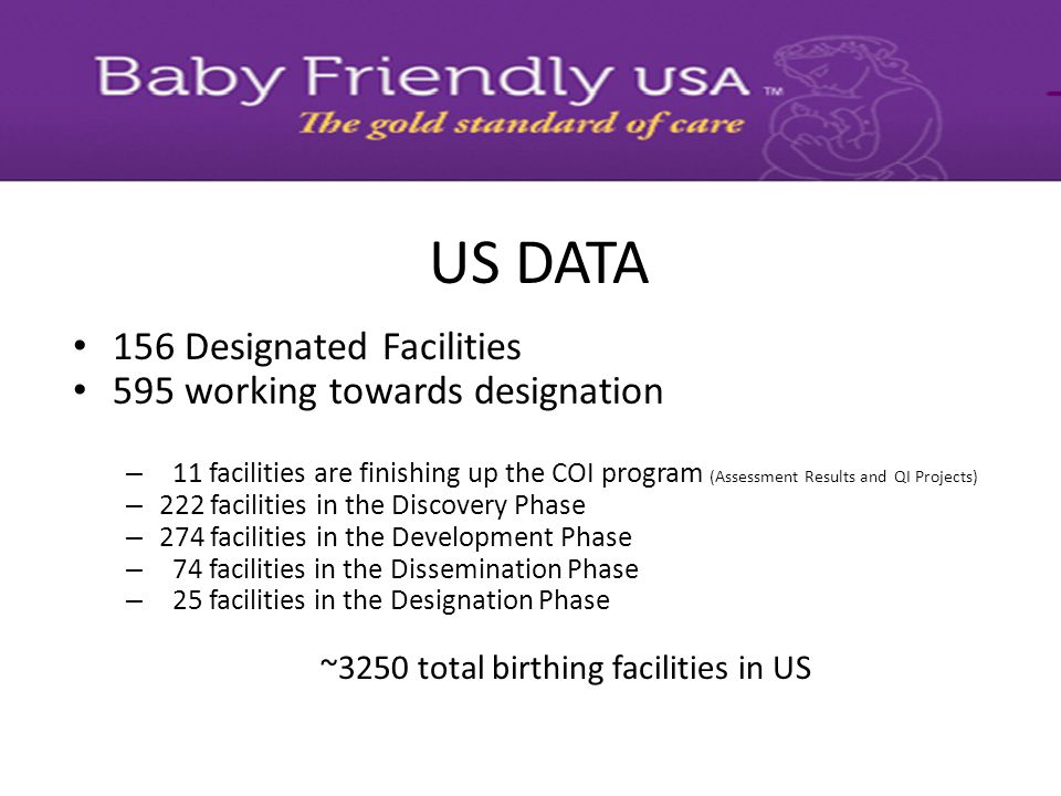 ~3250 total birthing facilities in US