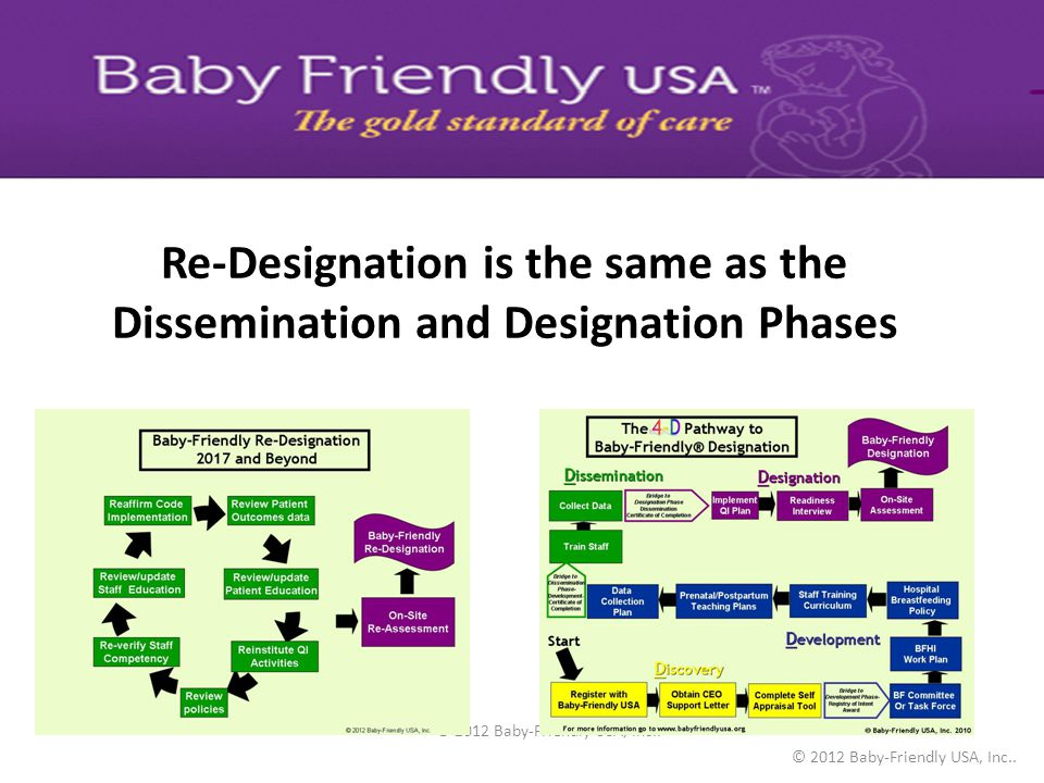 Re-Designation is the same as the Dissemination and Designation Phases