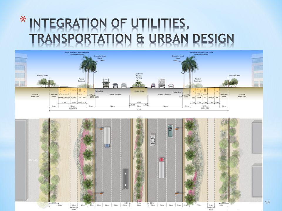 Integration of utilities, Transportation & Urban design