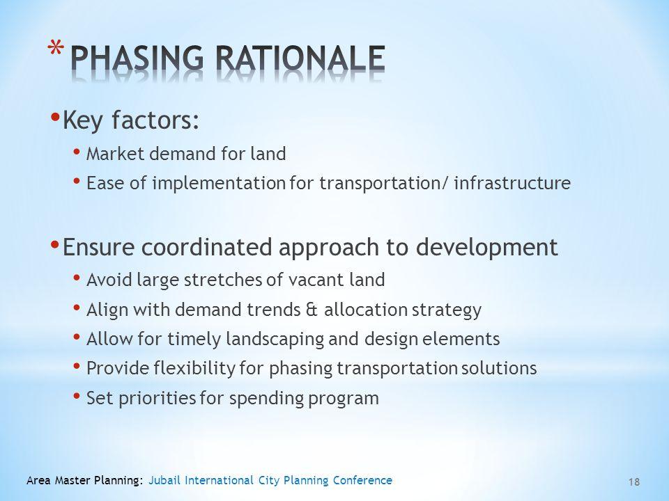 PHASING RATIONALE Key factors: