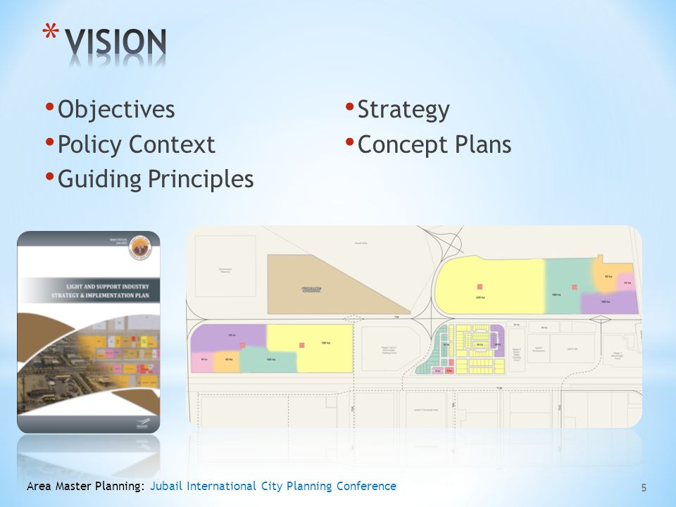 Vision Objectives Strategy Policy Context Concept Plans