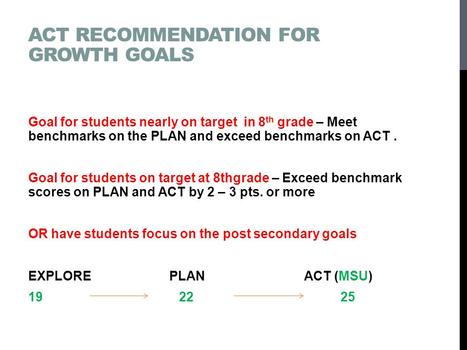 ACT recommendation for growth goals