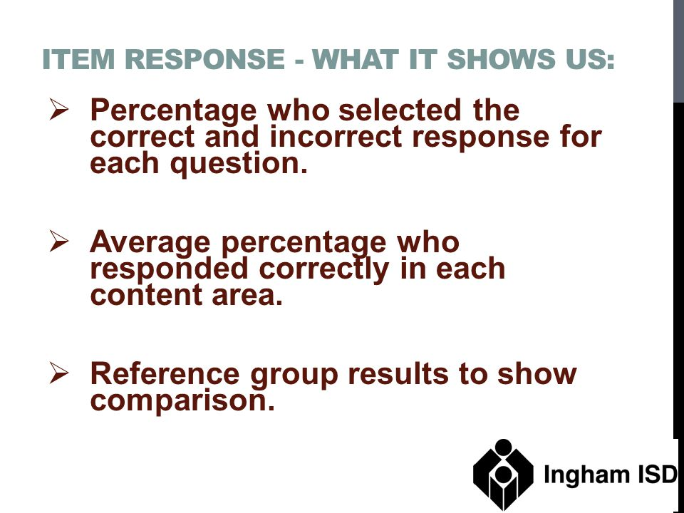 Item Response - What it shows us: