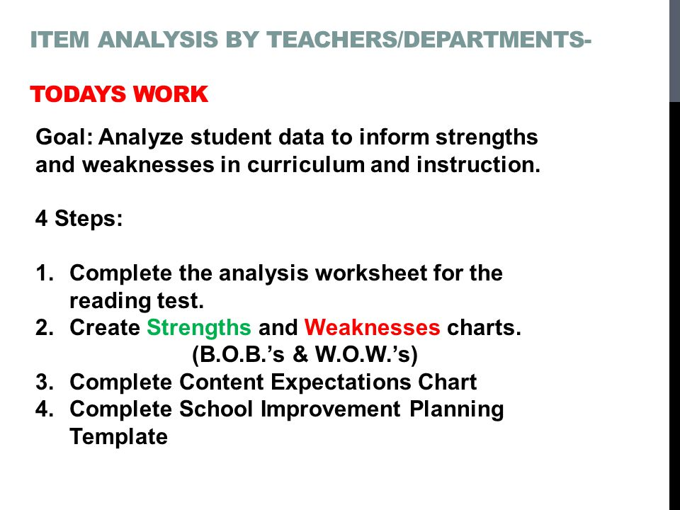 Item Analysis by Teachers/Departments-