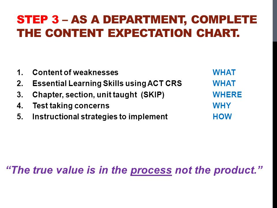 Step 3 – As a department, complete the Content Expectation Chart.