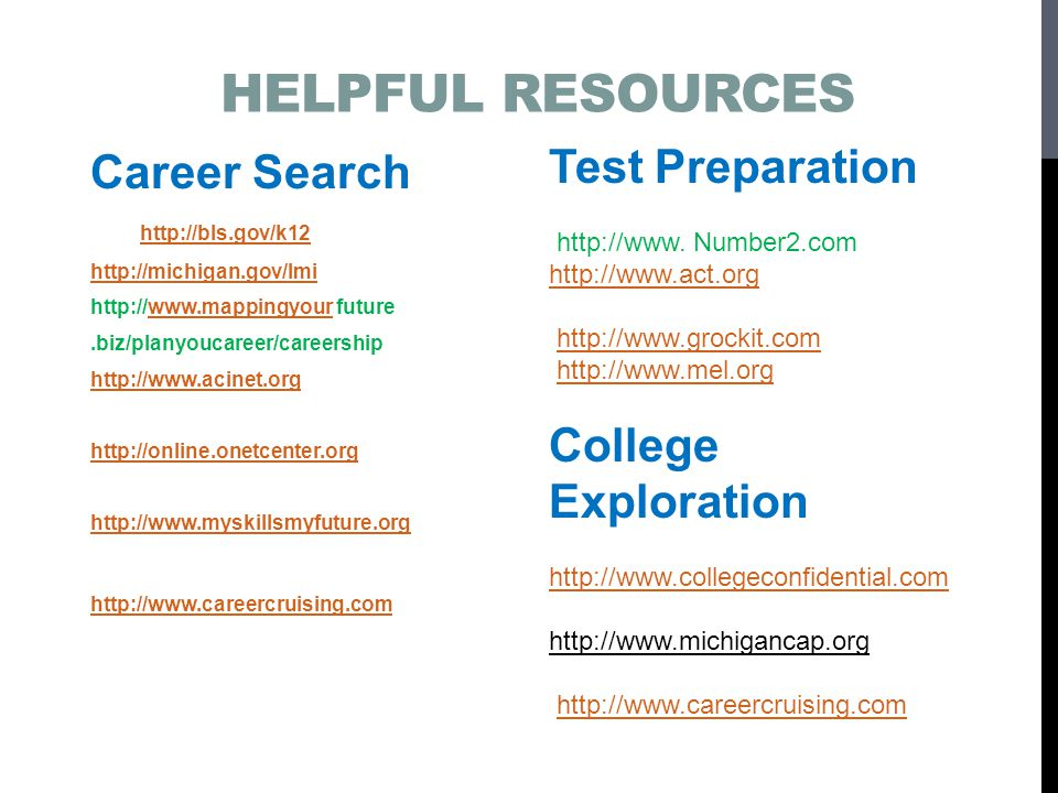Helpful Resources Test Preparation Career Search College Exploration