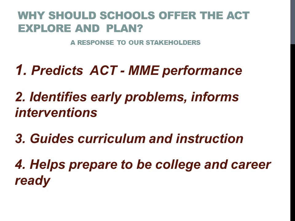 Predicts ACT - MME performance