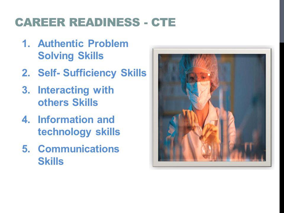 Career readiness - CTE Authentic Problem Solving Skills