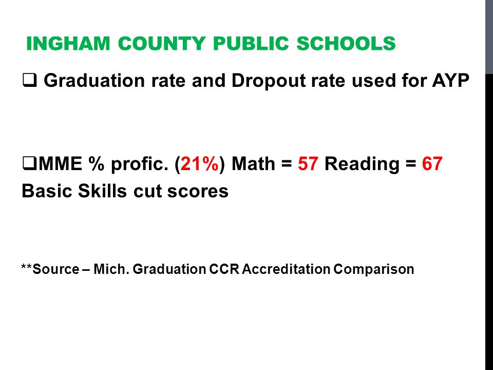 Ingham county Public Schools