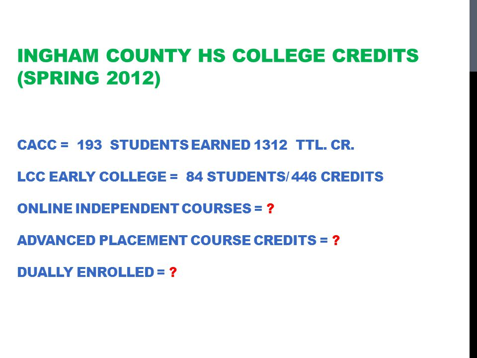 Ingham County HS college credits (Spring 2012) CACC = 193 students earned 1312 ttl. cr. LCC Early College = 84 students/ 446 credits online Independent courses = Advanced placement course credits = dually enrolled =