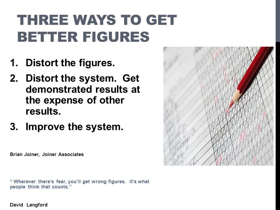 Three ways to get better figures