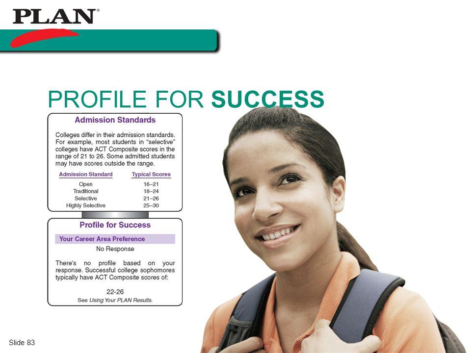 Profile for Success