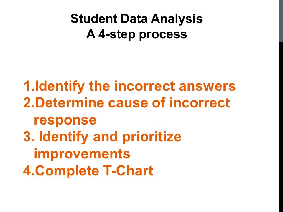 Identify the incorrect answers Determine cause of incorrect response