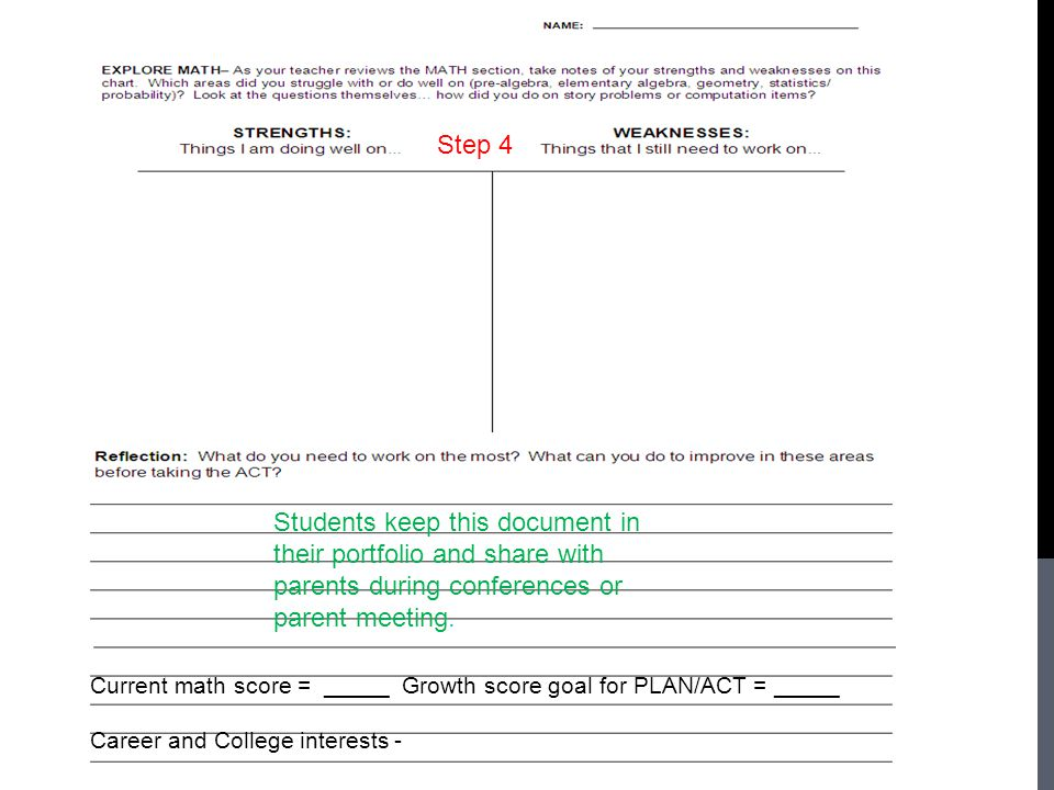 Step 4 Students keep this document in their portfolio and share with parents during conferences or parent meeting.